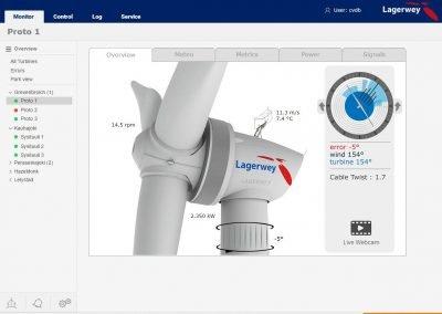 Overzicht met de belangrijkste gegevens van één windturbine.
